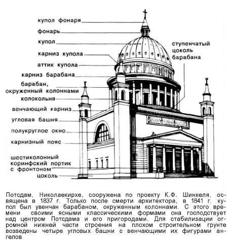Купола, кресты для Храмов и Церквей, покрытием нитридом титана, из нержавеющей стали, синего, красного, зелёного и голубого цвета